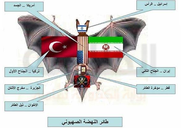 خريطة-المؤامرة-الماسونية-علي-مصر1